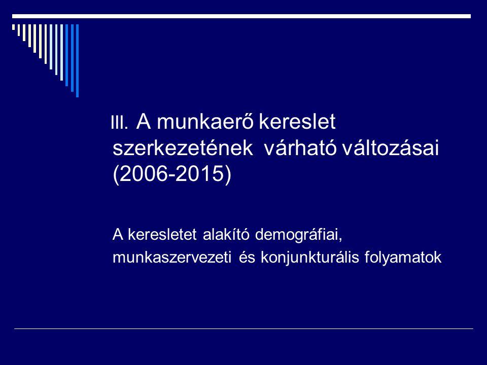 III. A munkaerő kereslet szerkezetének várható változásai (2006-2015)