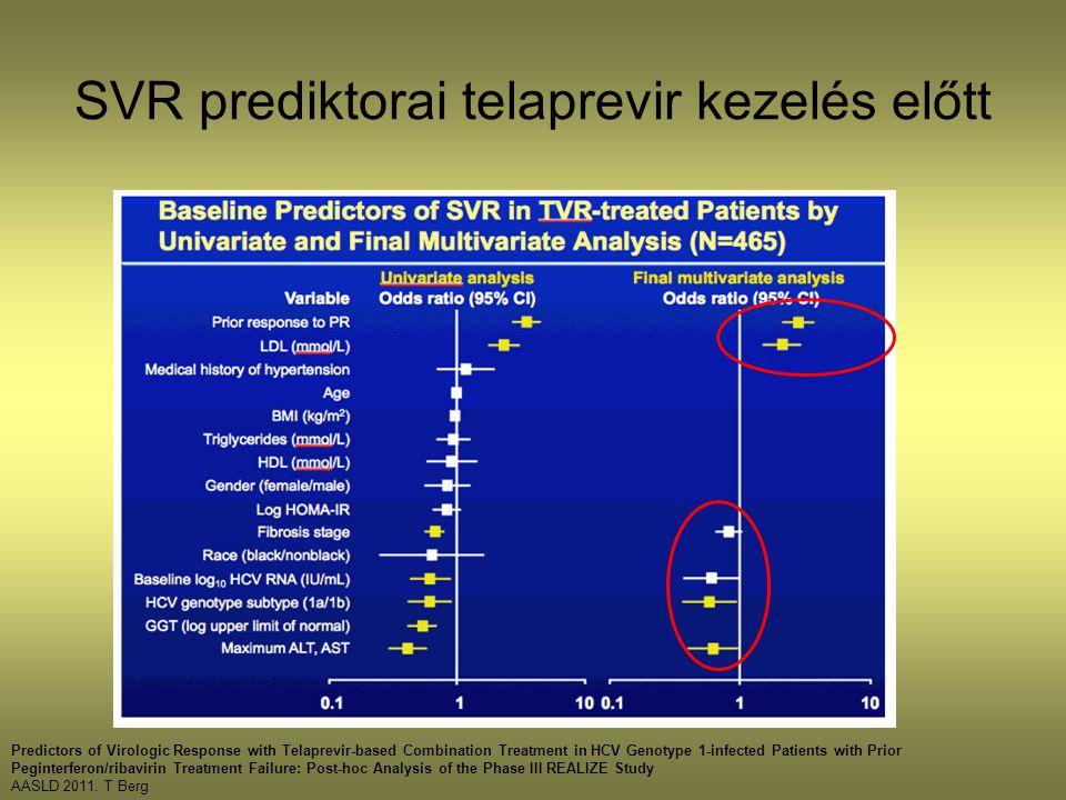 SVR prediktorai telaprevir kezelés előtt