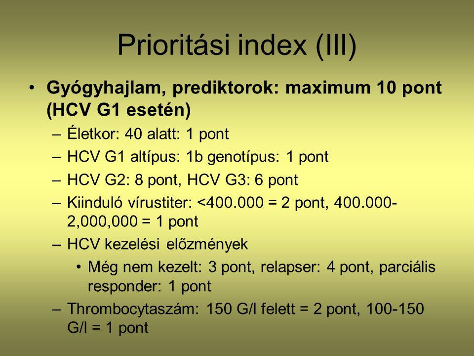 Prioritási index (III)