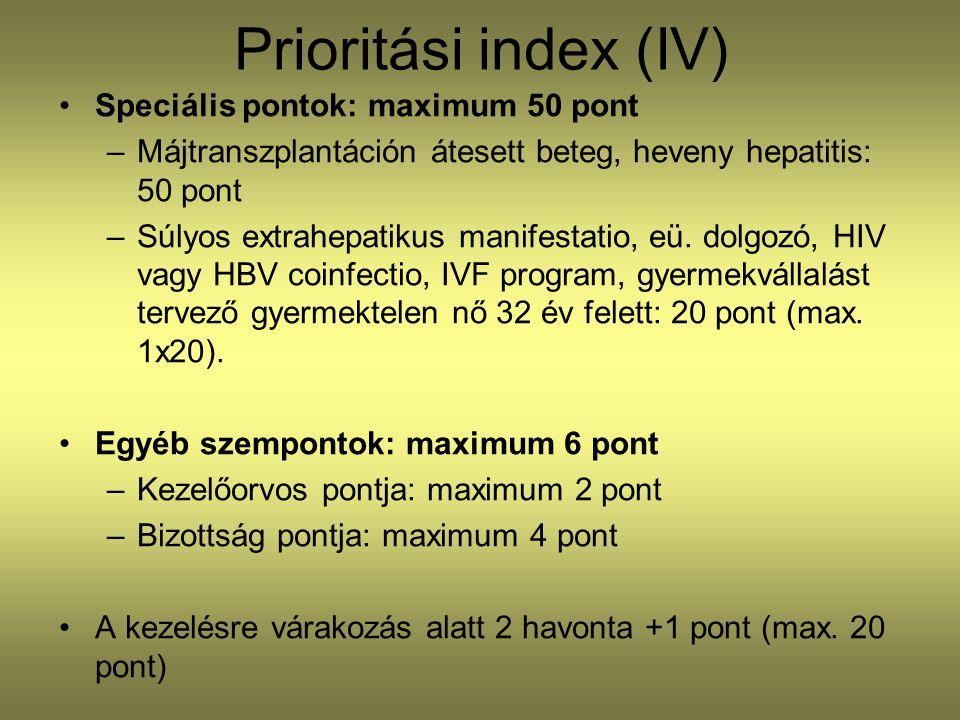 Prioritási index (IV) Speciális pontok: maximum 50 pont