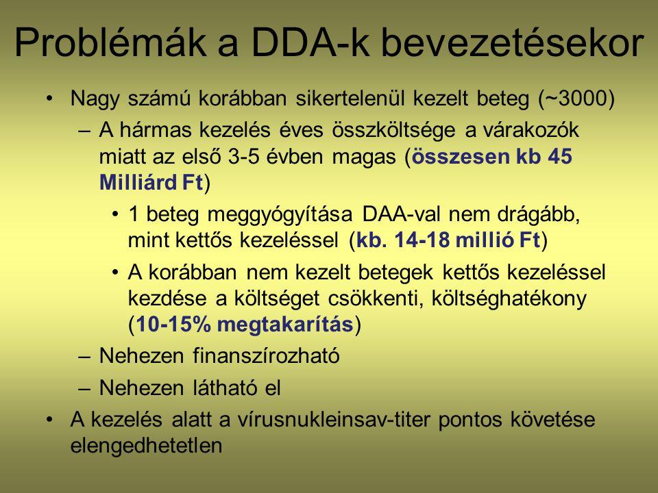 Problémák a DDA-k bevezetésekor