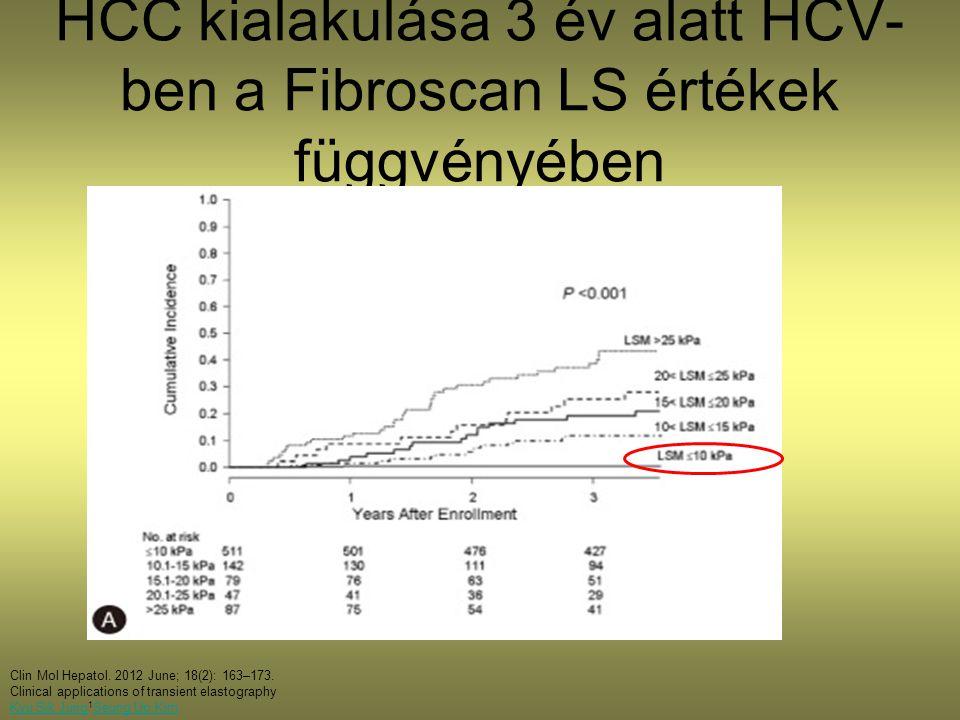HCC kialakulása 3 év alatt HCV-ben a Fibroscan LS értékek függvényében