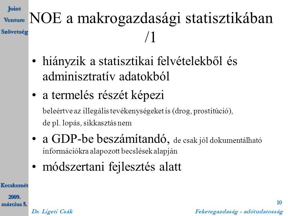 NOE a makrogazdasági statisztikában /1