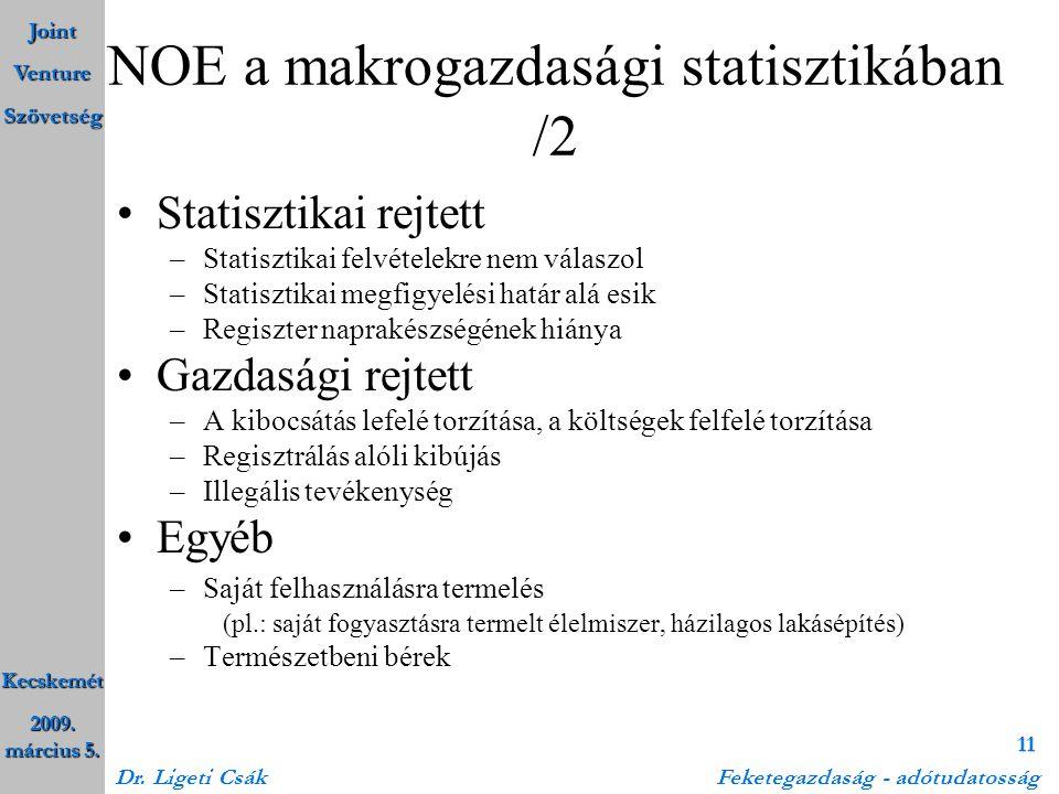NOE a makrogazdasági statisztikában /2