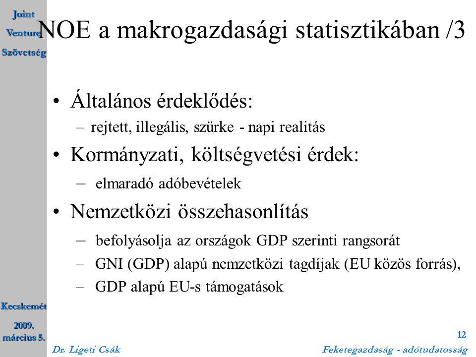 NOE a makrogazdasági statisztikában /3