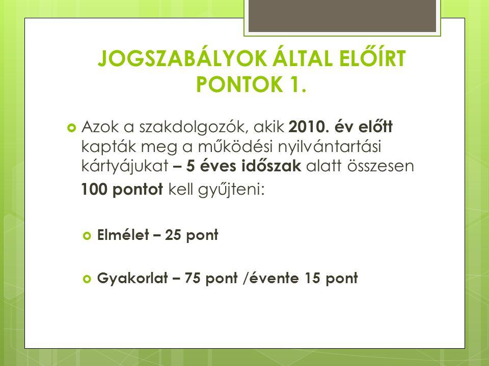 JOGSZABÁLYOK ÁLTAL ELŐÍRT PONTOK 1.