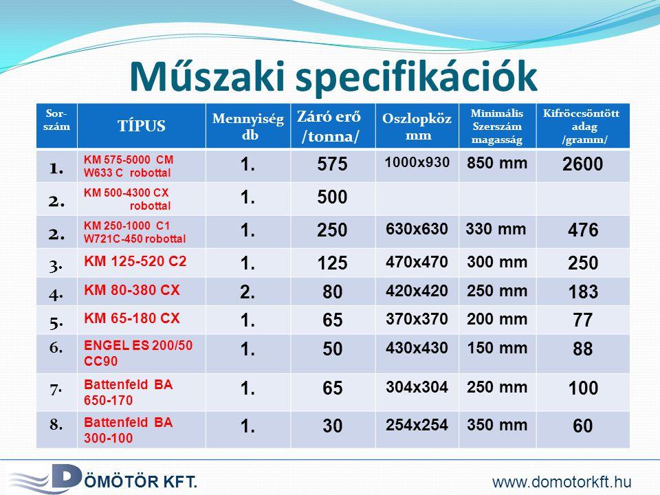 Műszaki specifikációk