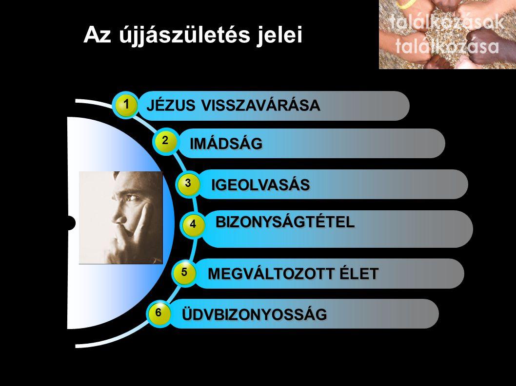 Az újjászületés jelei JÉZUS VISSZAVÁRÁSA IMÁDSÁG IGEOLVASÁS