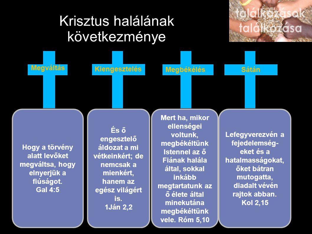 Krisztus halálának következménye