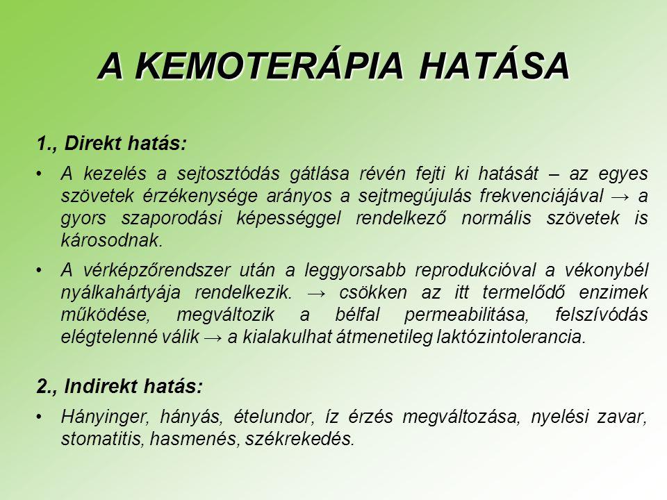 A KEMOTERÁPIA HATÁSA 1., Direkt hatás: 2., Indirekt hatás: