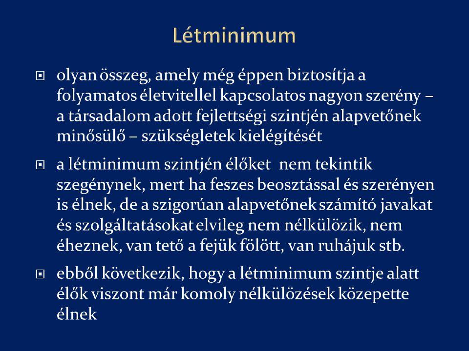 Létminimum
