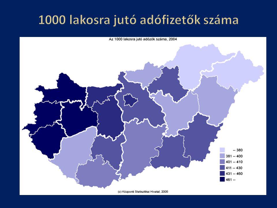 1000 lakosra jutó adófizetők száma