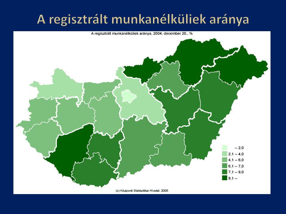 A regisztrált munkanélküliek aránya