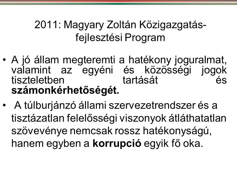 2011: Magyary Zoltán Közigazgatás-fejlesztési Program