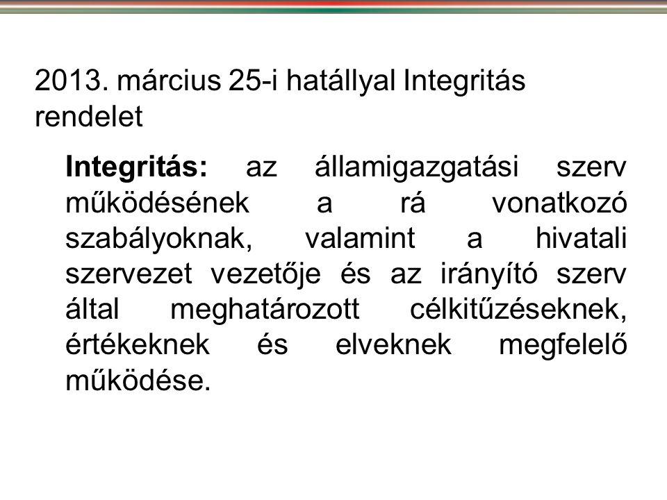 2013. március 25-i hatállyal Integritás rendelet