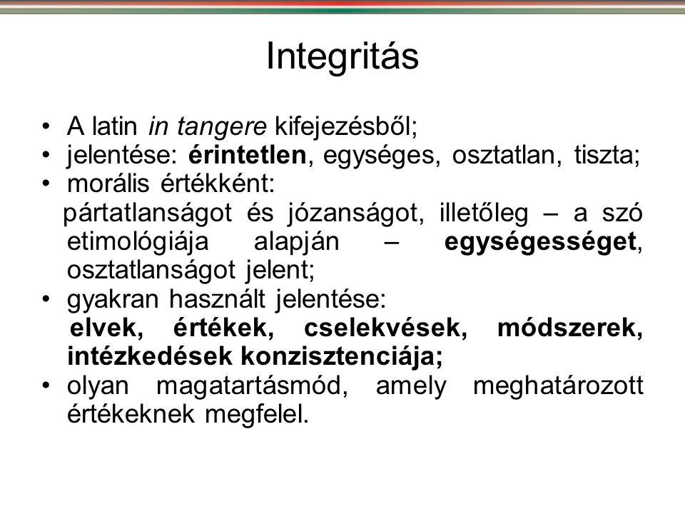 Integritás A latin in tangere kifejezésből;