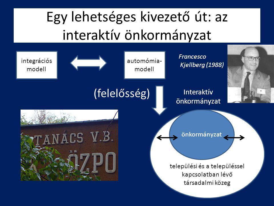 Egy lehetséges kivezető út: az interaktív önkormányzat
