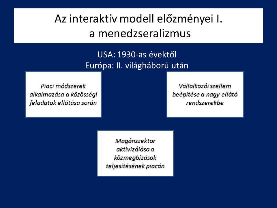 Az interaktív modell előzményei I. a menedzseralizmus