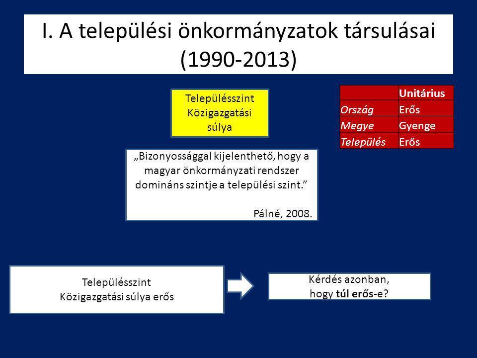 I. A települési önkormányzatok társulásai (1990-2013)