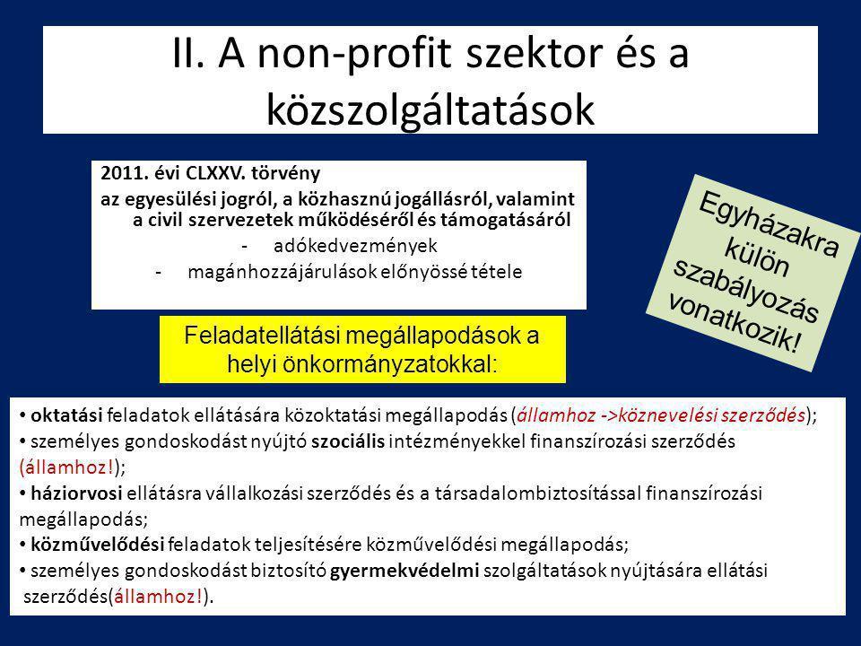 II. A non-profit szektor és a közszolgáltatások