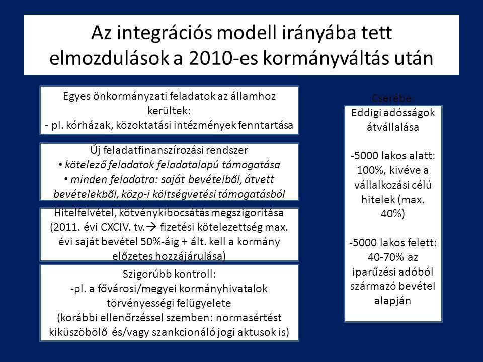Az integrációs modell irányába tett elmozdulások a 2010-es kormányváltás után