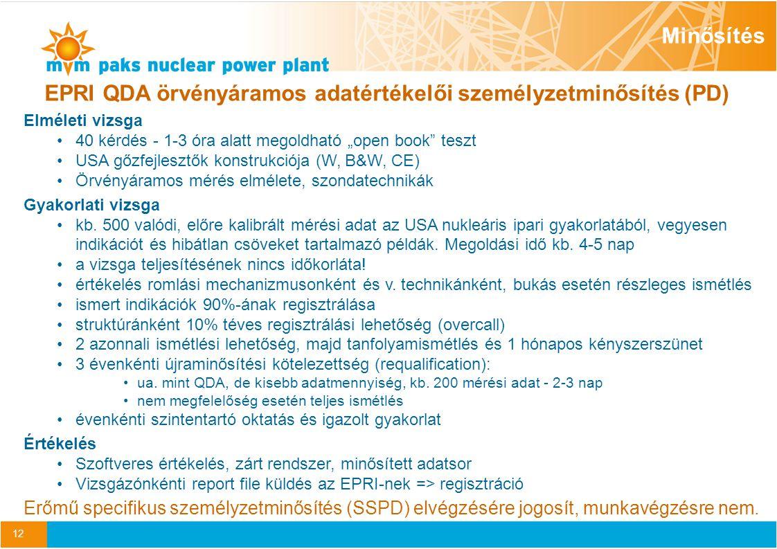 EPRI QDA örvényáramos adatértékelői személyzetminősítés (PD)
