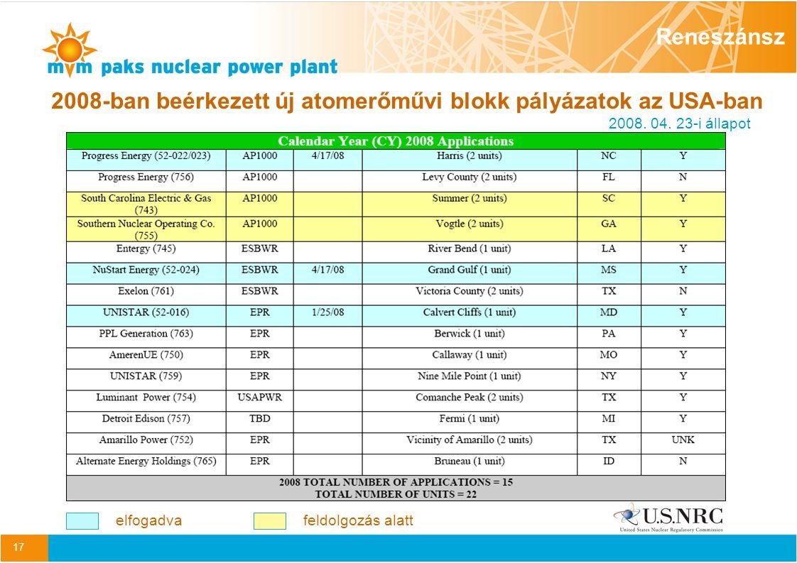 2008-ban beérkezett új atomerőművi blokk pályázatok az USA-ban