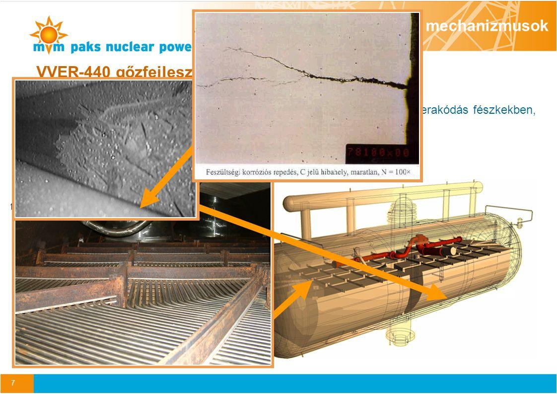VVER-440 gőzfejlesztők Romlási mechanizmusok