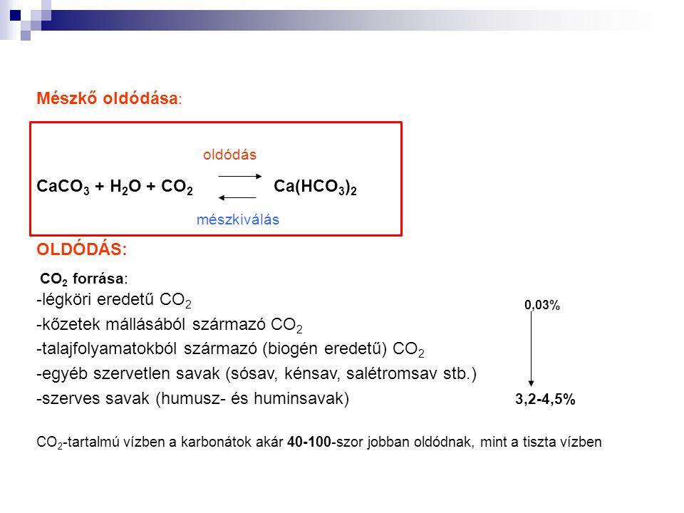 -kőzetek mállásából származó CO2