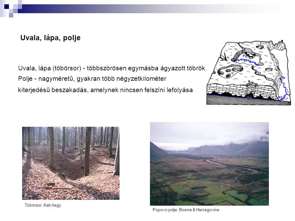 Uvala, lápa, polje Uvala, lápa (töbörsor) - többszörösen egymásba ágyazott töbrök. Polje - nagyméretű, gyakran több négyzetkilométer.