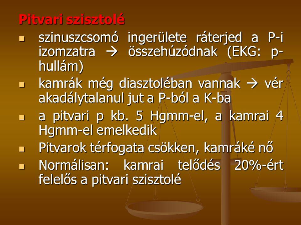 Pitvari szisztolé szinuszcsomó ingerülete ráterjed a P-i izomzatra  összehúzódnak (EKG: p-hullám)