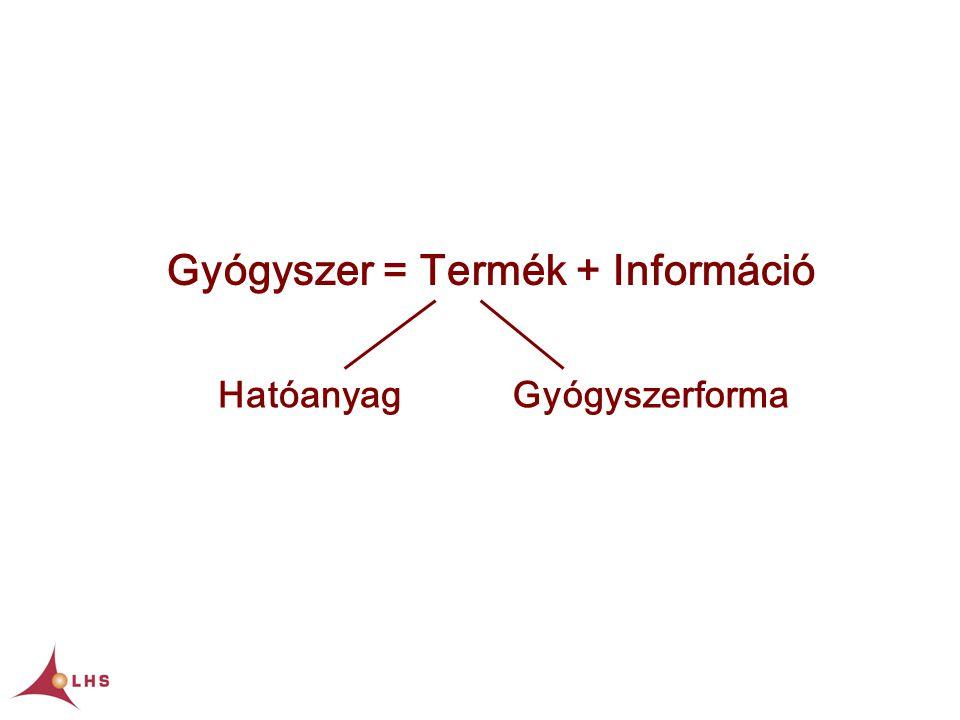 Gyógyszer = Termék + Információ