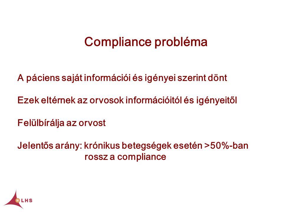 Compliance probléma