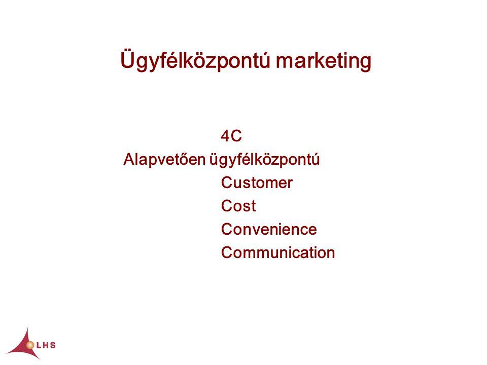 Ügyfélközpontú marketing