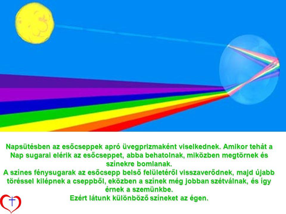 Ezért látunk különböző színeket az égen.