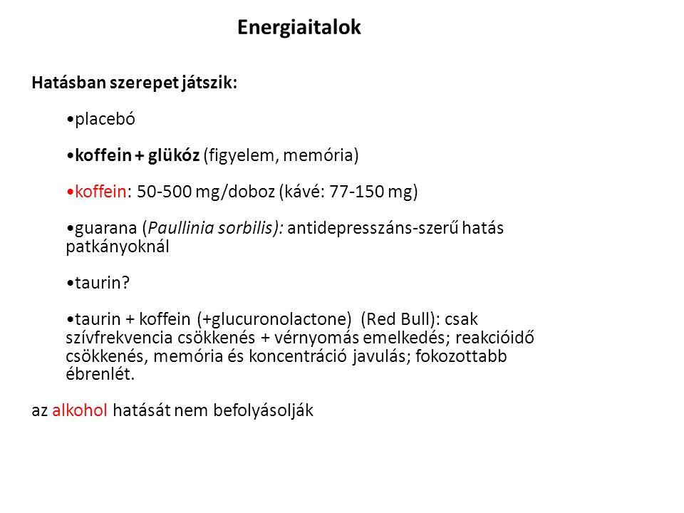 Energiaitalok Hatásban szerepet játszik: placebó