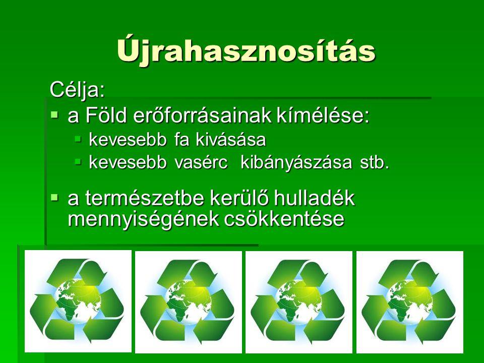 Újrahasznosítás Célja: a Föld erőforrásainak kímélése: