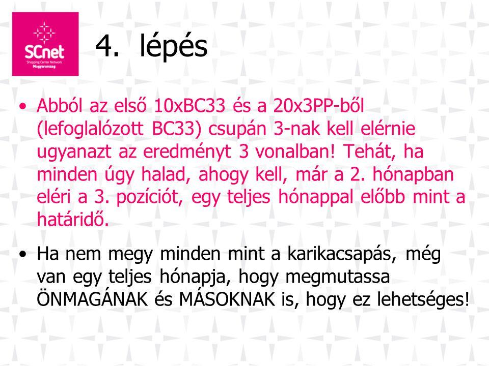 4. lépés
