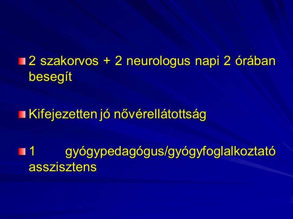 2 szakorvos + 2 neurologus napi 2 órában besegít