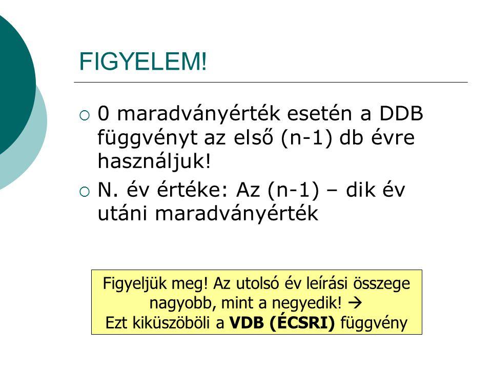 Ezt kiküszöböli a VDB (ÉCSRI) függvény