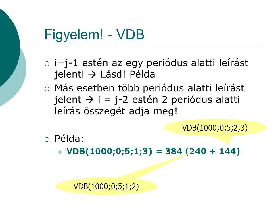 Figyelem! - VDB i=j-1 estén az egy periódus alatti leírást jelenti  Lásd! Példa.