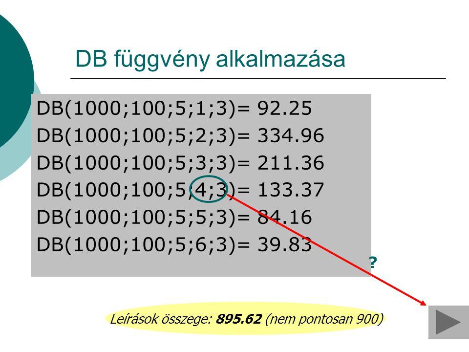 DB függvény alkalmazása