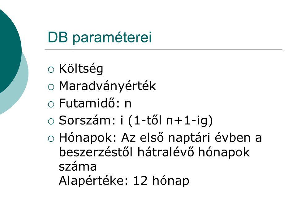 DB paraméterei Költség Maradványérték Futamidő: n