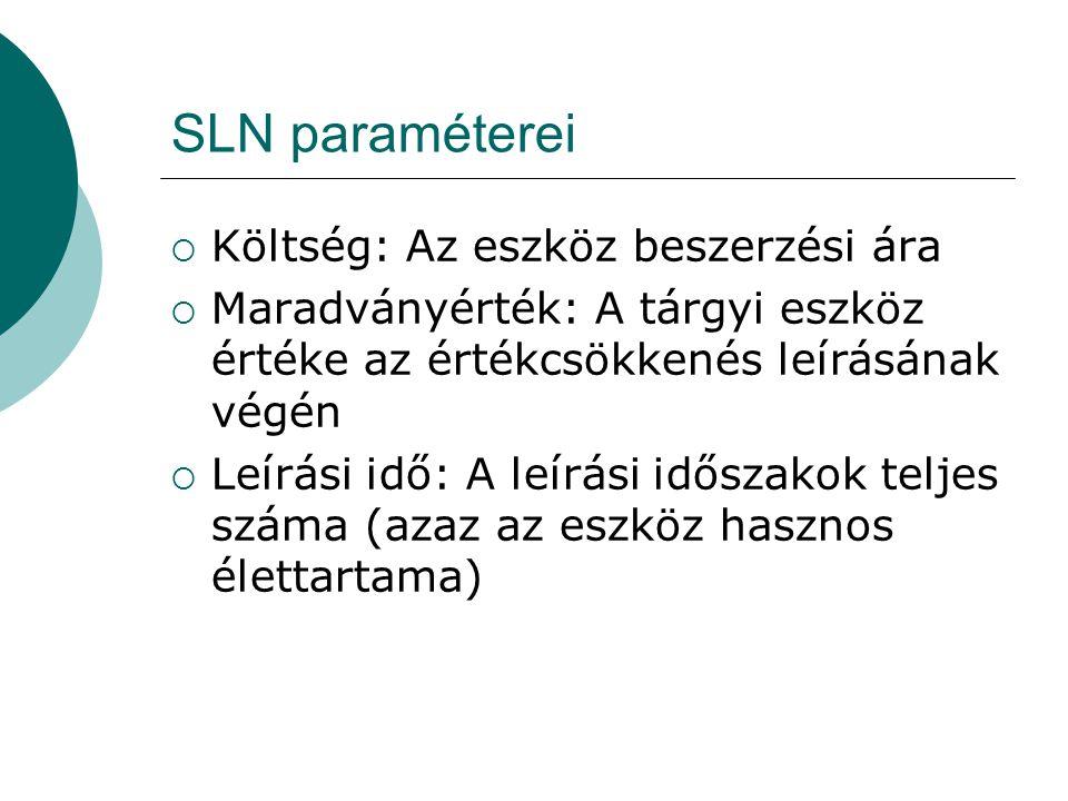 SLN paraméterei Költség: Az eszköz beszerzési ára