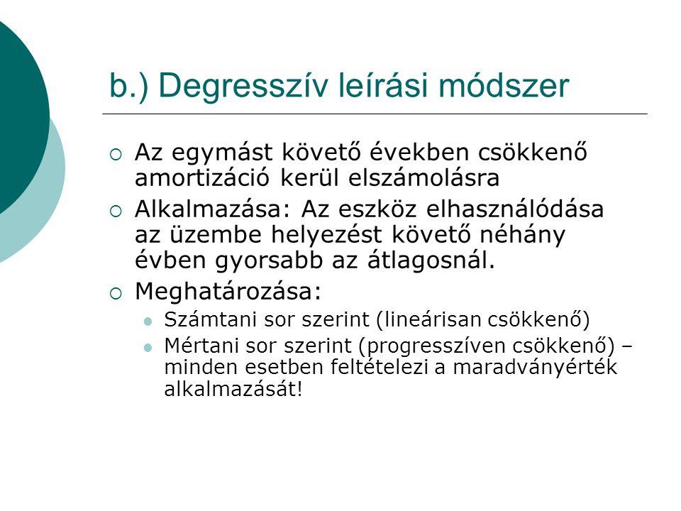 b.) Degresszív leírási módszer