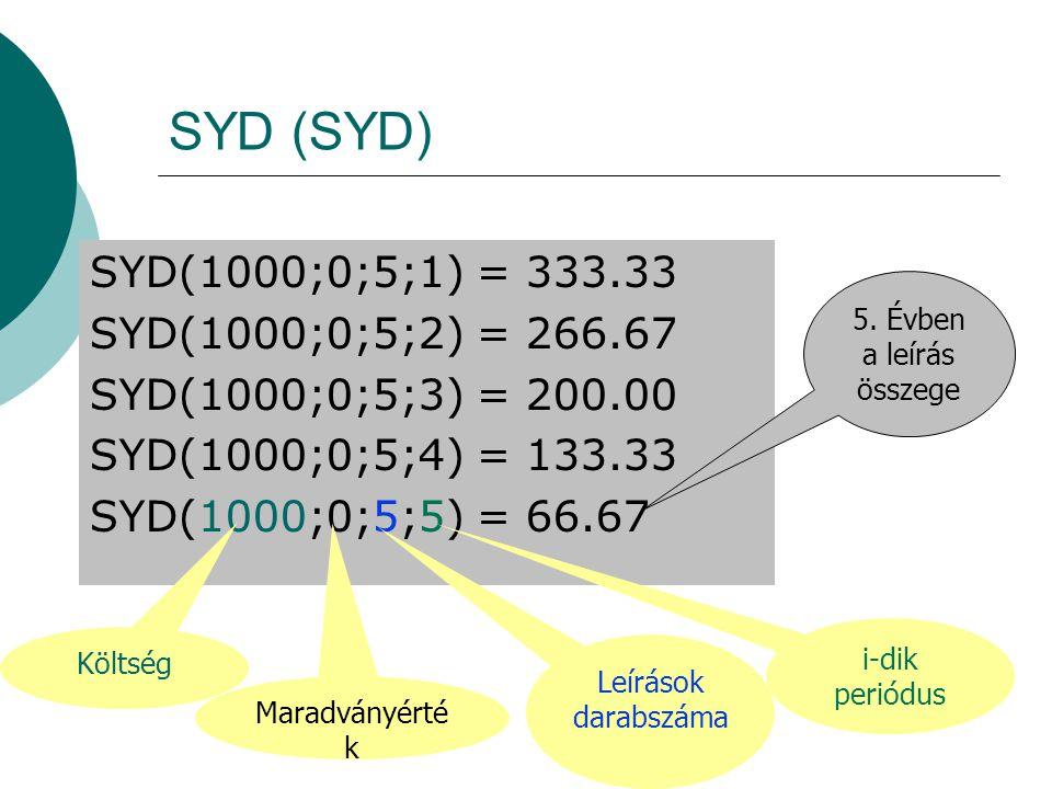 SYD (SYD) SYD(1000;0;5;1) = 333.33 SYD(1000;0;5;2) = 266.67
