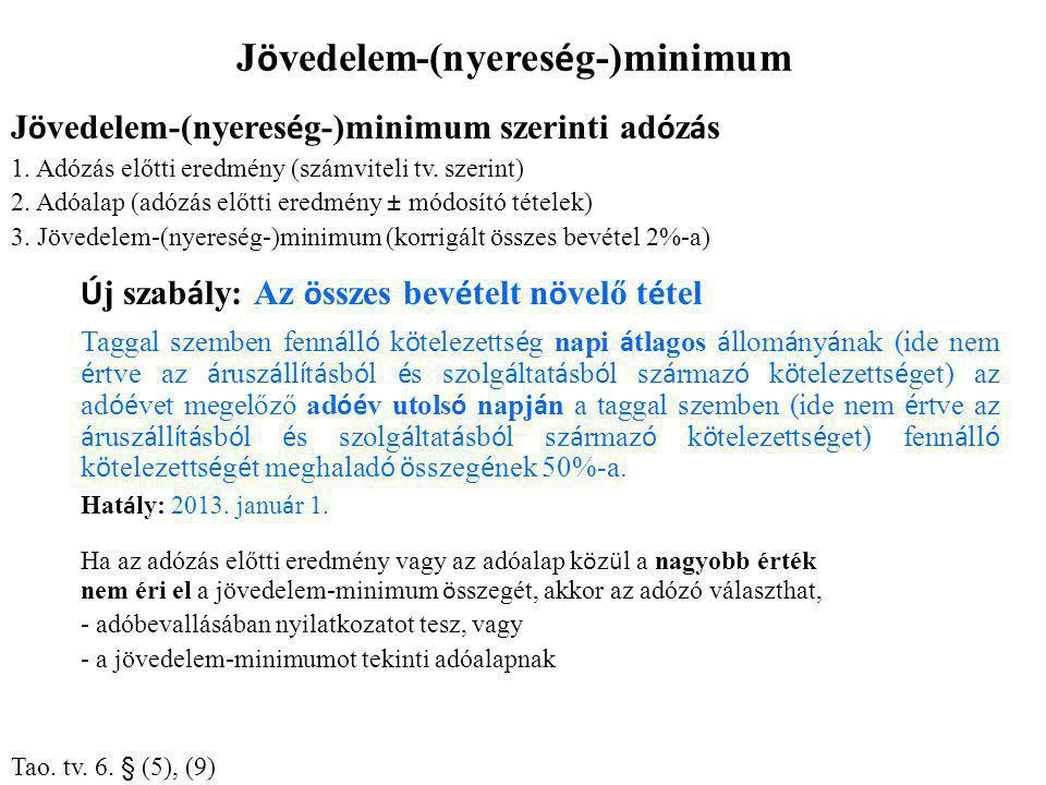 Jövedelem-(nyereség-)minimum