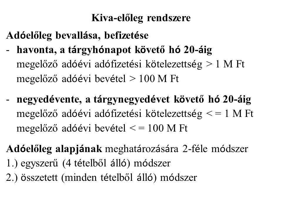 Kiva-előleg rendszere