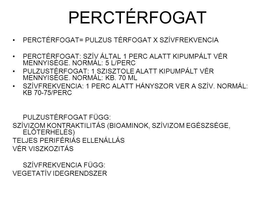PERCTÉRFOGAT PERCTÉRFOGAT= PULZUS TÉRFOGAT X SZÍVFREKVENCIA