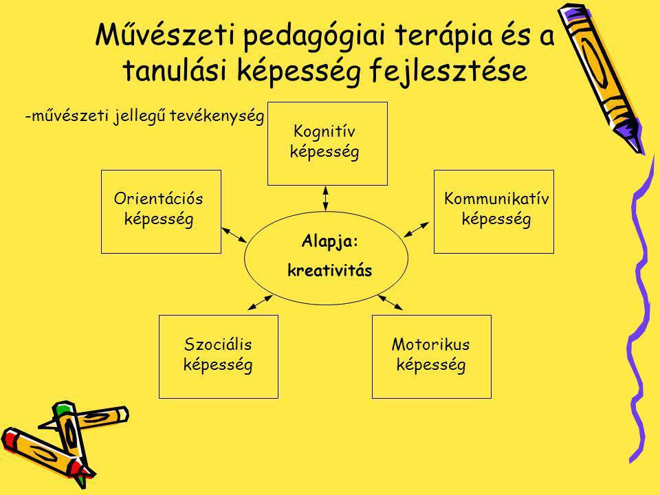 Művészeti pedagógiai terápia és a tanulási képesség fejlesztése